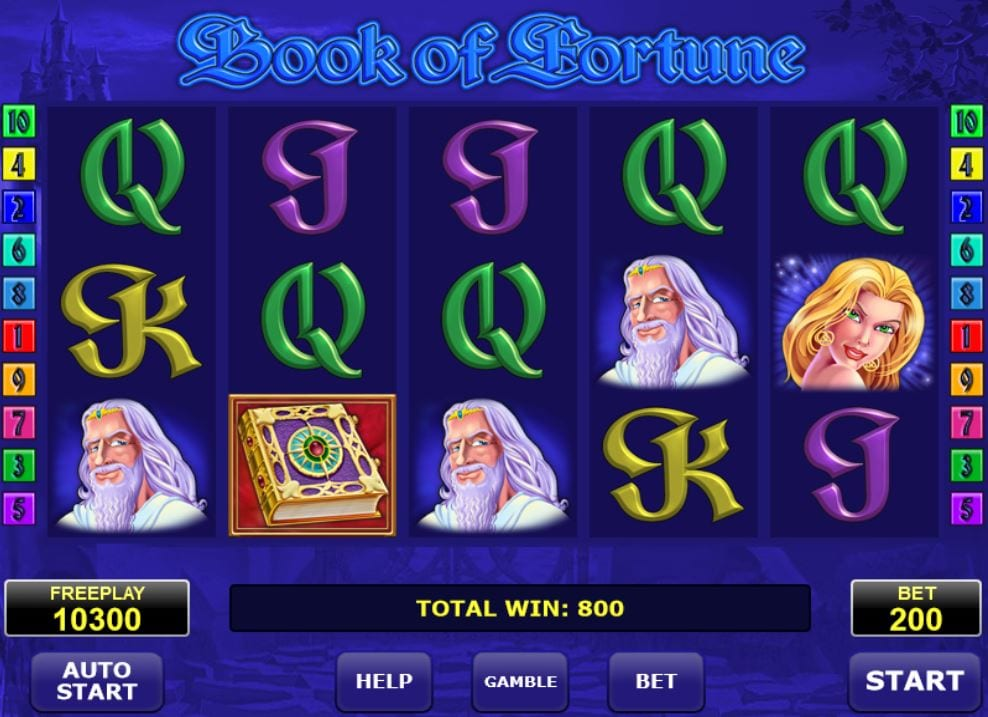 Book of Fortune Omnislots